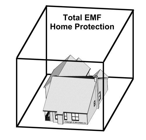 Total Wi-Fi EMF Home Protection
